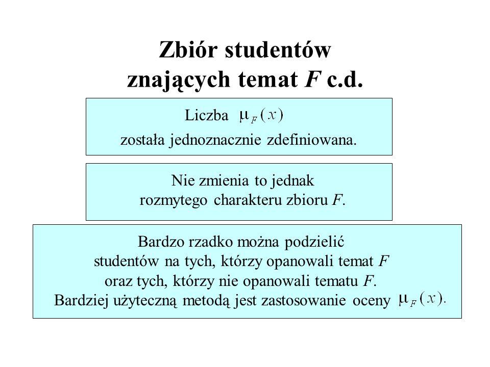 Zbiór studentów znających temat F c.d.Liczba została jednoznacznie zdefiniowana.