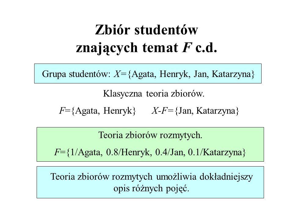 Zbiór studentów znających temat F c.d.