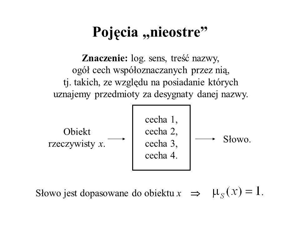 Interpretacja funkcji przynależności oparta na prawdopodobieństwie nieprecyzyjnym