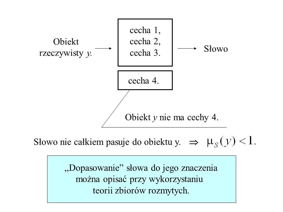 Obiekt x P - zbiór prętów. Obiekt y
