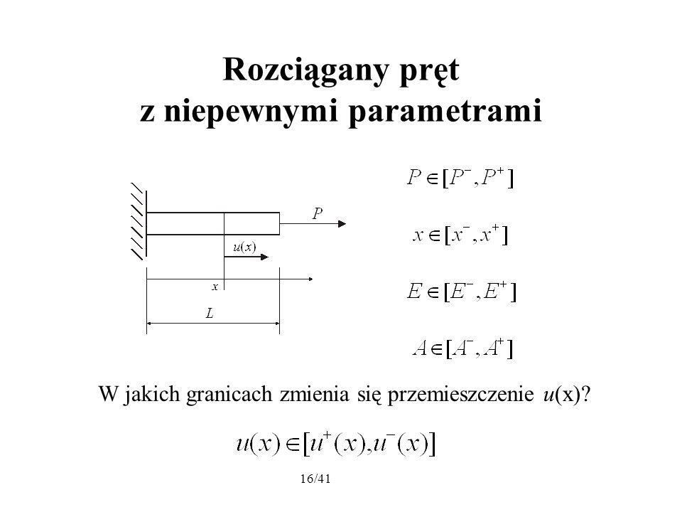 16/41 Rozciągany pręt z niepewnymi parametrami W jakich granicach zmienia się przemieszczenie u(x)