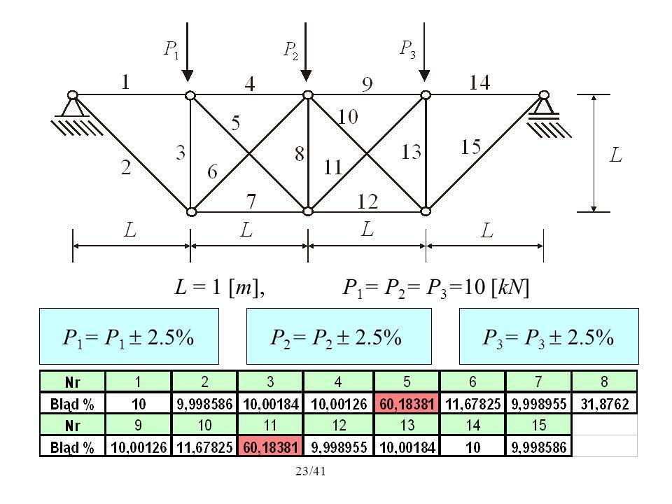 23/41 L = 1 [m],P 1 = P 2 = P 3 =10 [kN] P 1 = P 1 2.5%P 2 = P 2 2.5%P 3 = P 3 2.5%