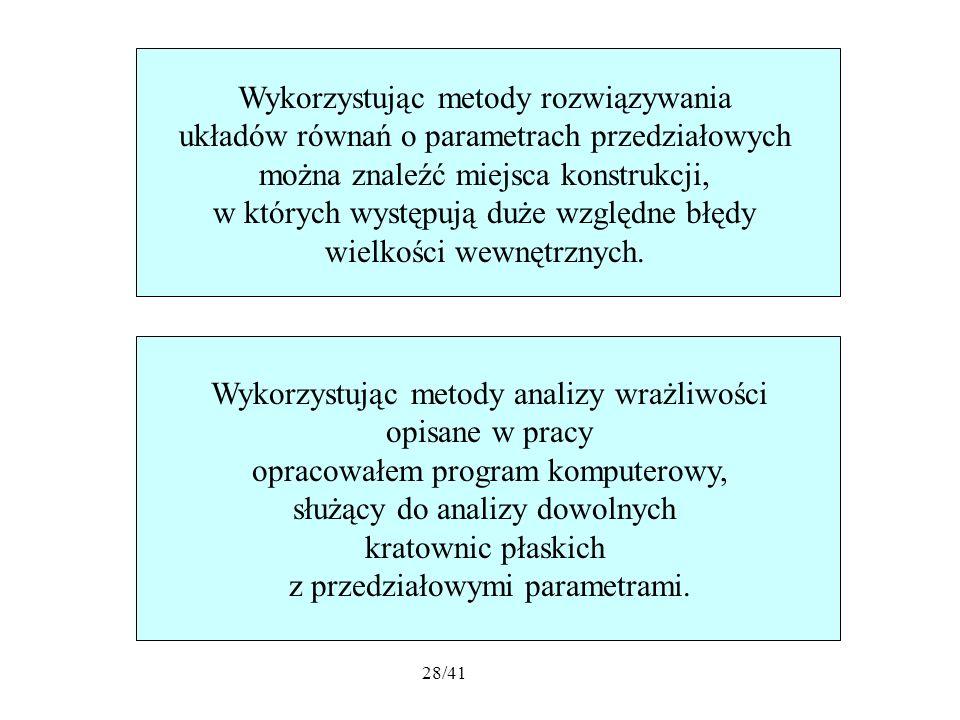 28/41 Wykorzystując metody rozwiązywania układów równań o parametrach przedziałowych można znaleźć miejsca konstrukcji, w których występują duże względne błędy wielkości wewnętrznych.