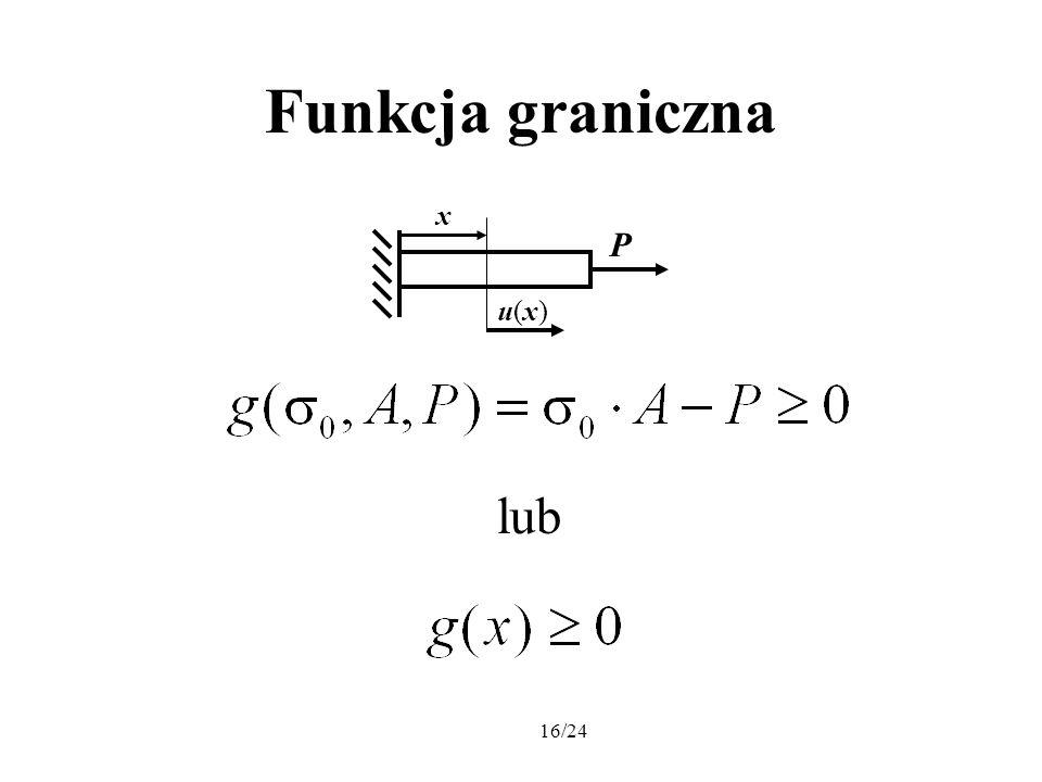 16/24 Funkcja graniczna P x u(x)u(x) lub
