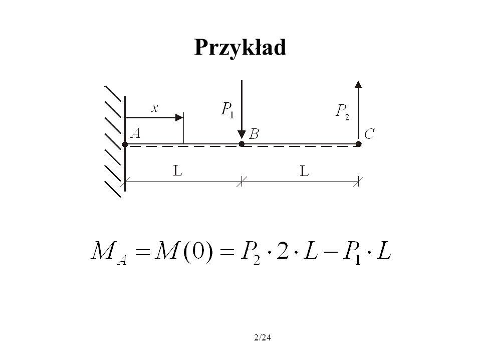 3/24 L=1 [m], P 1 =1012 [N], P 2 =500 [N], P 1 =P 1 ·0.025=25.3 [N], P 1 + = P 1 + P 1 = 1037.3 [N]P 1 - = P 1 - P 1 = 986.7 [N] M A (P 1, P 2 )=-12[N · m] M A (P 1 +, P 2 )=-37.3[N · m] M A (P 1 -, P 2 )= 13.3[N · m]