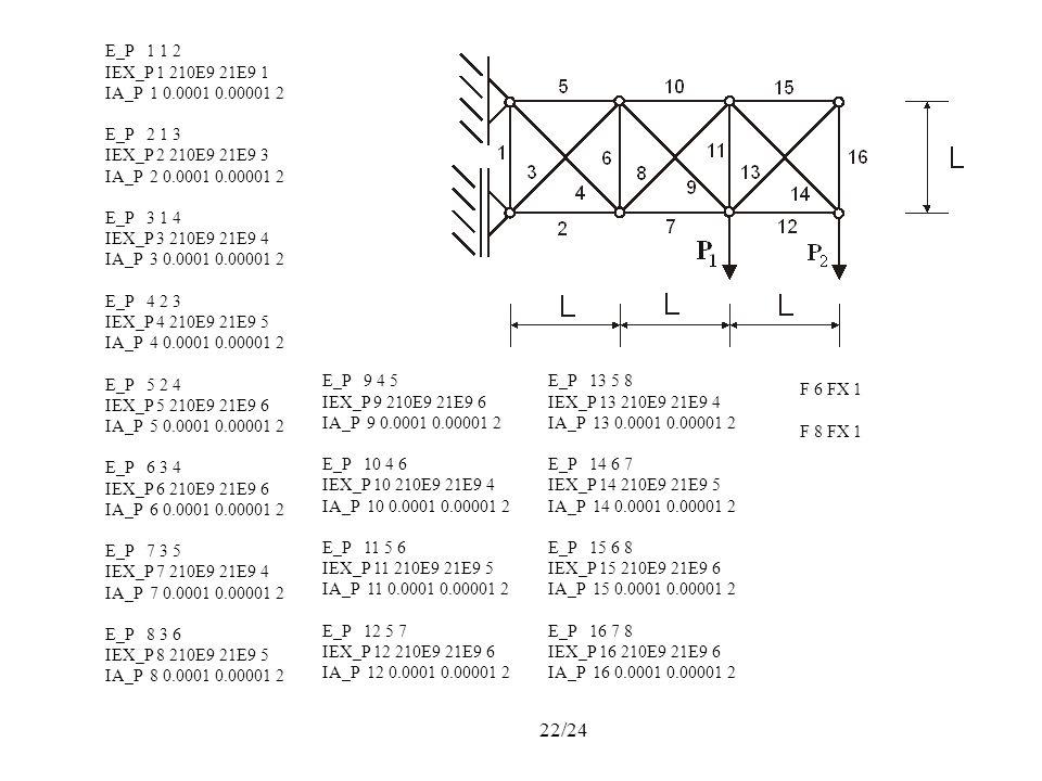 22/24 E_P 1 1 2 IEX_P 1 210E9 21E9 1 IA_P 1 0.0001 0.00001 2 E_P 2 1 3 IEX_P 2 210E9 21E9 3 IA_P 2 0.0001 0.00001 2 E_P 3 1 4 IEX_P 3 210E9 21E9 4 IA_