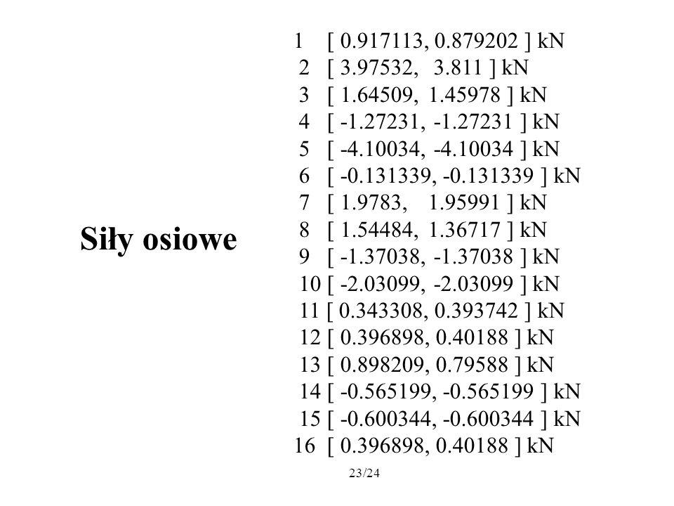 23/24 1 [ 0.917113, 0.879202 ] kN 2 [ 3.97532, 3.811 ] kN 3 [ 1.64509, 1.45978 ] kN 4 [ -1.27231, -1.27231 ] kN 5 [ -4.10034, -4.10034 ] kN 6 [ -0.131
