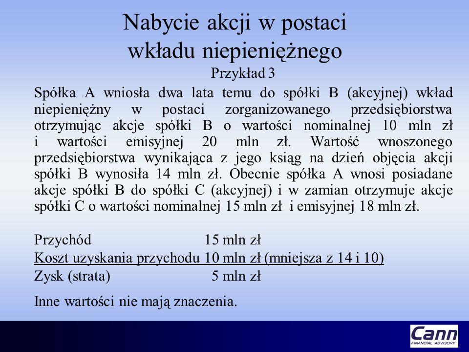 Podział spółek Przykład 11 Spółka A nabyła dwa lata temu 100% akcji spółki B za 12 mln zł.
