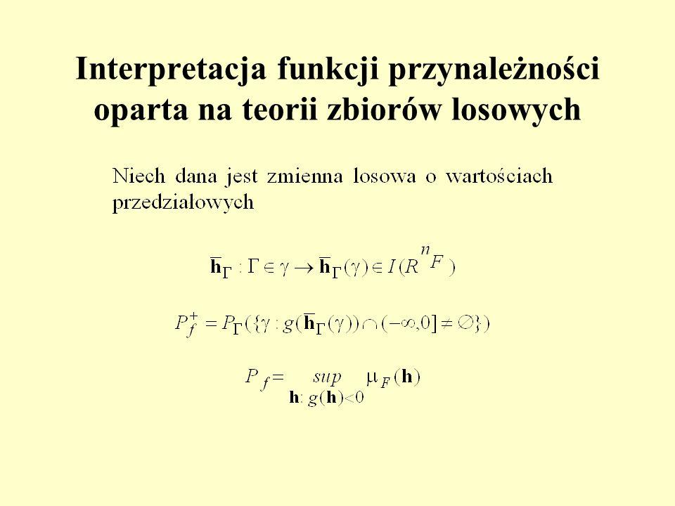 Interpretacja funkcji przynależności oparta na teorii zbiorów losowych