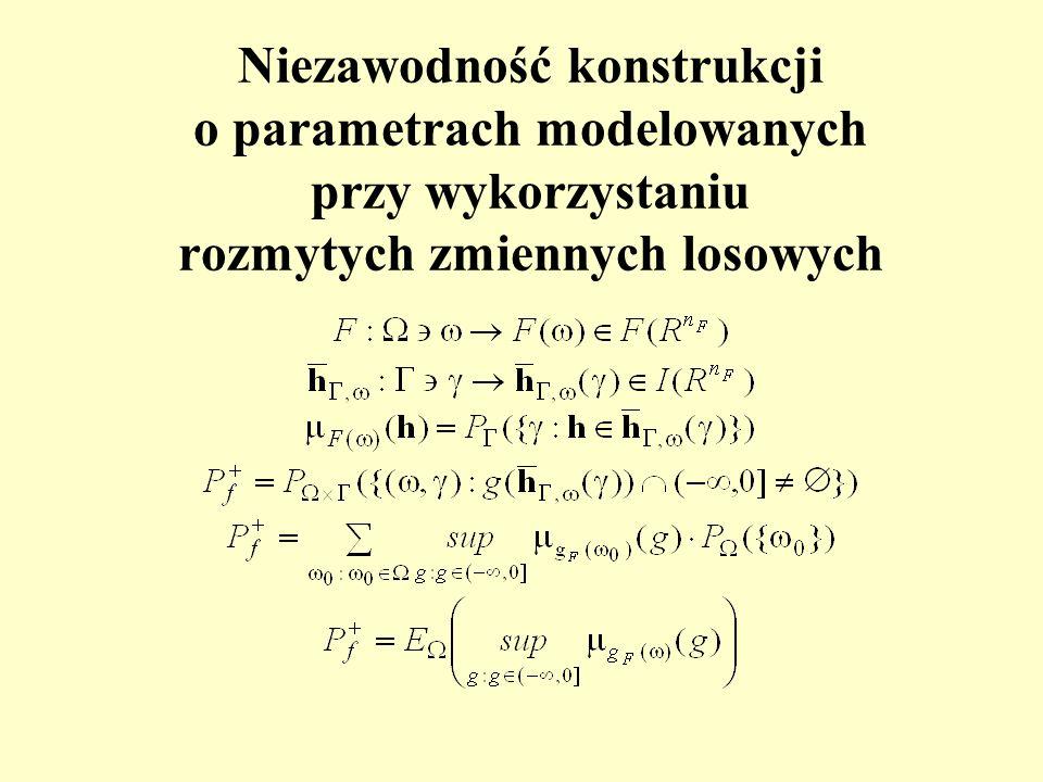 Niezawodność konstrukcji o parametrach modelowanych przy wykorzystaniu rozmytych zmiennych losowych
