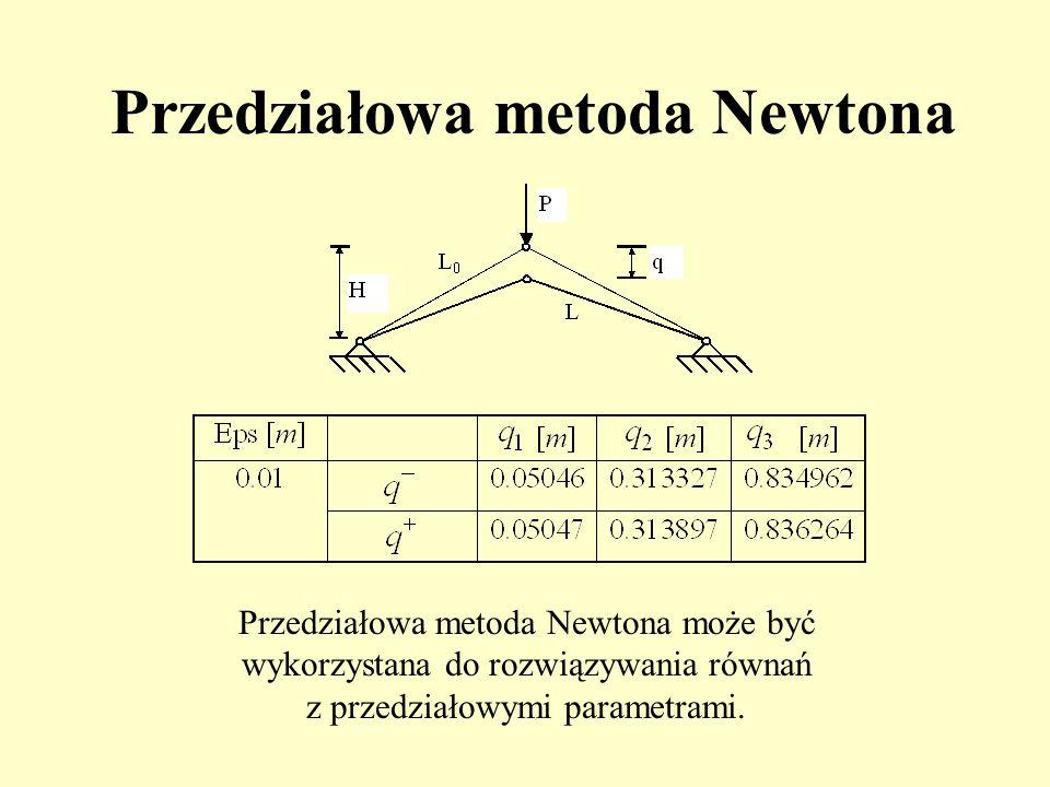 Przedziałowa metoda Newtona może być wykorzystana do rozwiązywania równań z przedziałowymi parametrami.