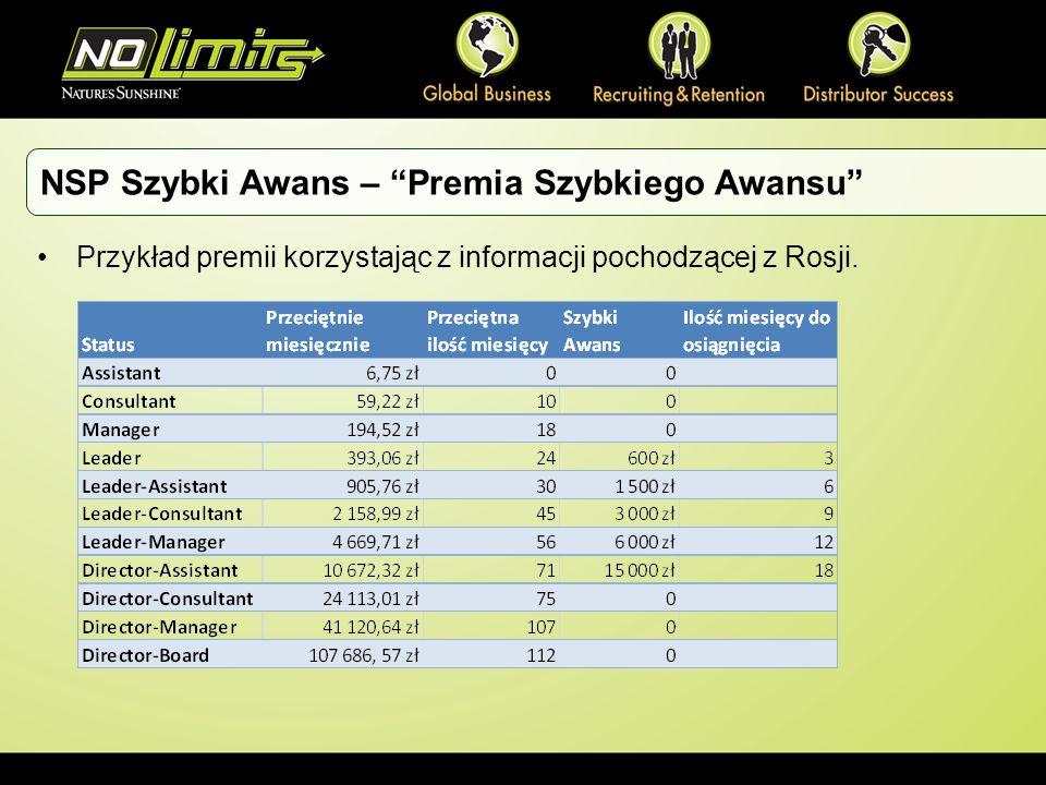 Przykład premii korzystając z informacji pochodzącej z Rosji. NSP Szybki Awans – Premia Szybkiego Awansu