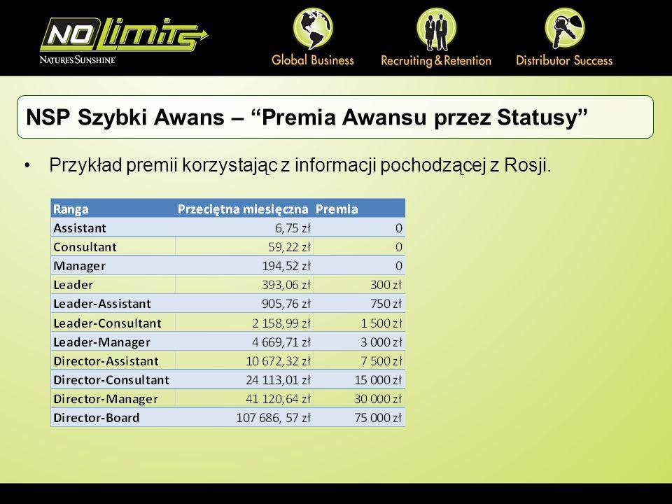 Przykład premii korzystając z informacji pochodzącej z Rosji. NSP Szybki Awans – Premia Awansu przez Statusy
