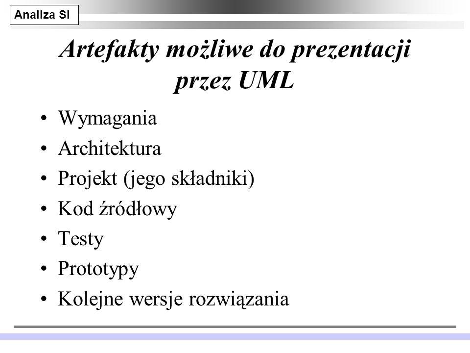Analiza SI JM 6 Podstawowe pojęcia języka UML Obiekt Klasa Atrybut Operacja – usługa, której można zażądać od obiektu Metoda – implementacja operacji w klasie obiektów, zawierająca algorytm Relacja – zależność występująca pomiędzy klasami w modelu klas Interfejs – deklaracja operacji, służących do realizowania usługi przez obiekt