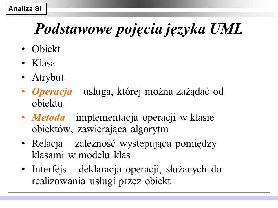 Analiza SI JM 7 Abstrakcyjna klasa UML Służy do klasyfikowania obiektów (stereotypów) na podstawie struktury lub zachowania Są to: Typy Interfejsy (aplikacji) Klasy Podsystemy Pakiety Bazy danych Tabele bazy danyc, itd..