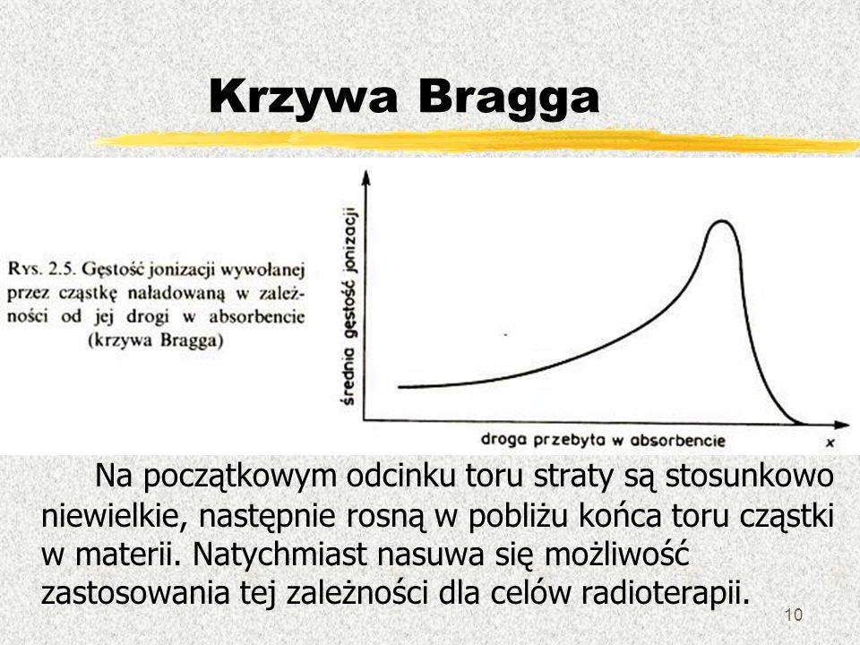 10 Krzywa Bragga Na początkowym odcinku toru straty są stosunkowo niewielkie, następnie rosną w pobliżu końca toru cząstki w materii. Natychmiast nasu