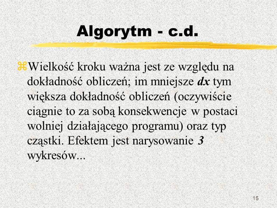 15 Algorytm - c.d. zWielkość kroku ważna jest ze względu na dokładność obliczeń; im mniejsze dx tym większa dokładność obliczeń (oczywiście ciągnie to