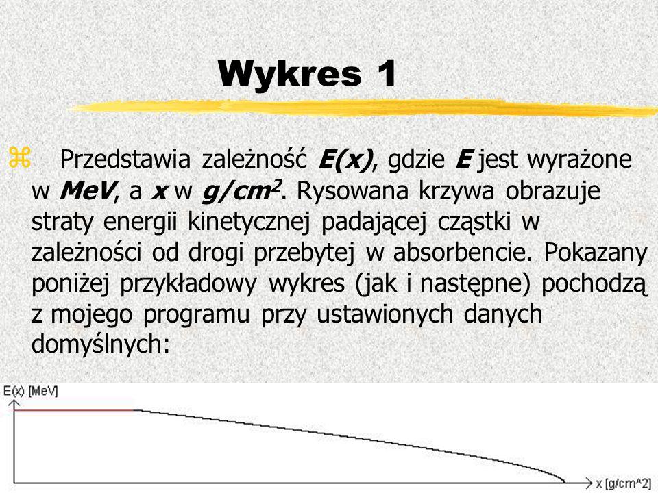 16 Wykres 1 z Przedstawia zależność E(x), gdzie E jest wyrażone w MeV, a x w g/cm 2. Rysowana krzywa obrazuje straty energii kinetycznej padającej czą