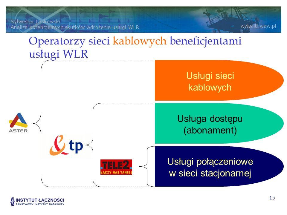 Sylwester Laskowski Analiza potencjalnych skutków wdrożenia usługi WLR www.itl.waw.pl 15 Usługi połączeniowe w sieci stacjonarnej Usługa dostępu (abonament) Usługi sieci kablowych Operatorzy sieci kablowych beneficjentami usługi WLR