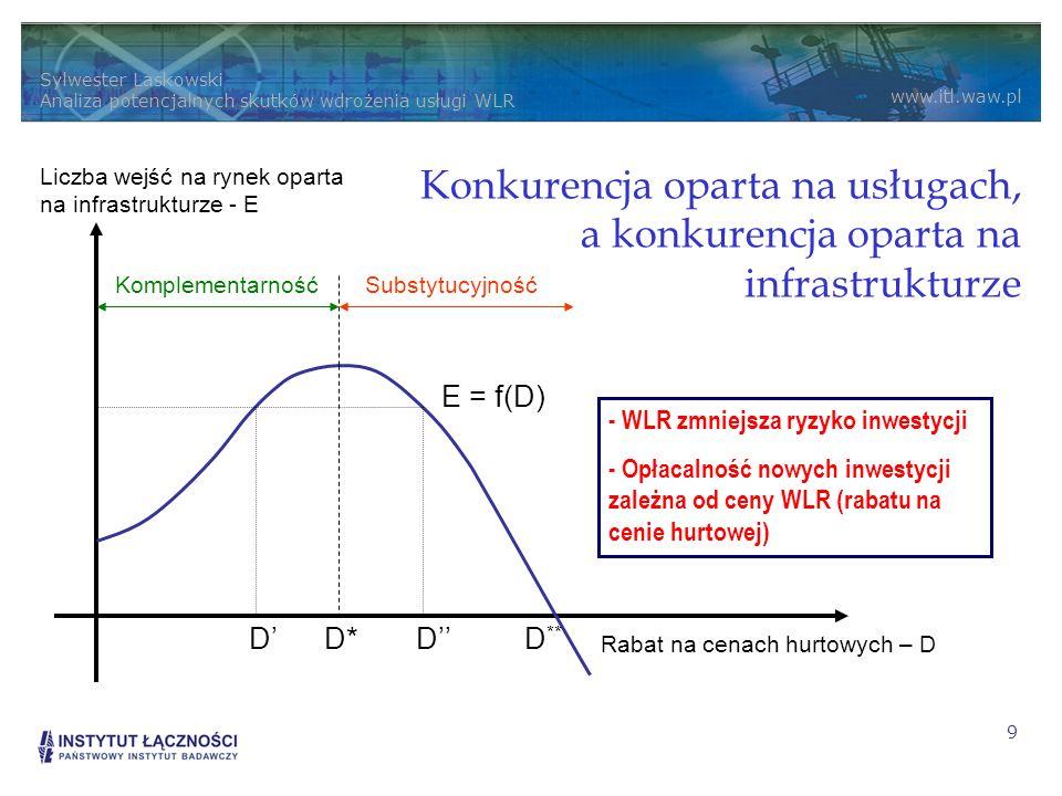 Sylwester Laskowski Analiza potencjalnych skutków wdrożenia usługi WLR www.itl.waw.pl 9 Liczba wejść na rynek oparta na infrastrukturze - E Rabat na cenach hurtowych – D E = f(D) D*D ** DD KomplementarnośćSubstytucyjność Konkurencja oparta na usługach, a konkurencja oparta na infrastrukturze - WLR zmniejsza ryzyko inwestycji - Opłacalność nowych inwestycji zależna od ceny WLR (rabatu na cenie hurtowej)