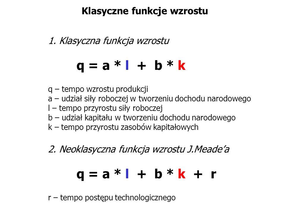 Klasyczne funkcje wzrostu 1. Klasyczna funkcja wzrostu q = a * l + b * k q – tempo wzrostu produkcji a – udział siły roboczej w tworzeniu dochodu naro