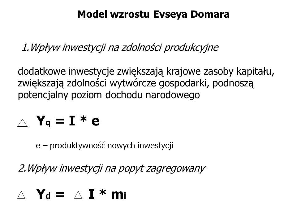 Model wzrostu Evseya Domara 1.Wpływ inwestycji na zdolności produkcyjne dodatkowe inwestycje zwiększają krajowe zasoby kapitału, zwiększają zdolności