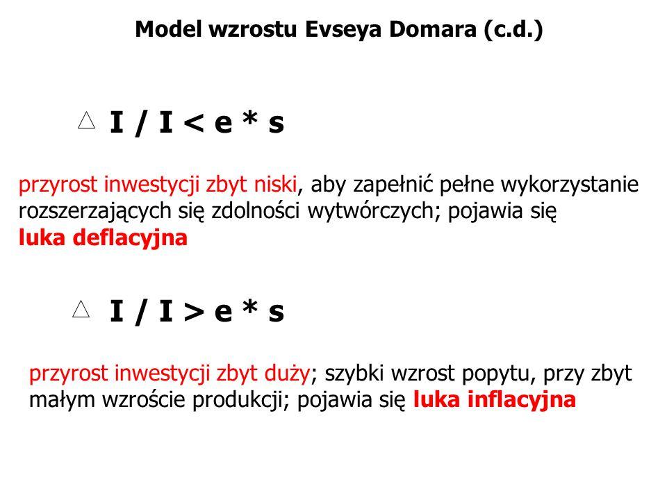 Model wzrostu Evseya Domara (c.d.) I / I < e * s I / I > e * s przyrost inwestycji zbyt niski, aby zapełnić pełne wykorzystanie rozszerzających się zd