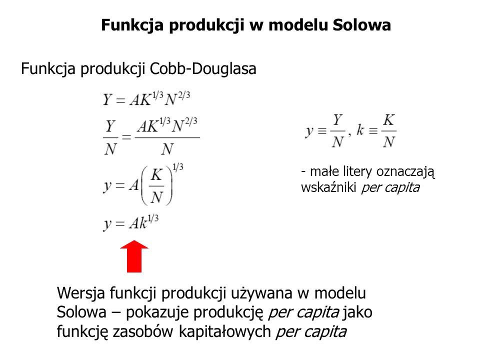 Funkcja produkcji Cobb-Douglasa - małe litery oznaczają wskaźniki per capita Wersja funkcji produkcji używana w modelu Solowa – pokazuje produkcję per
