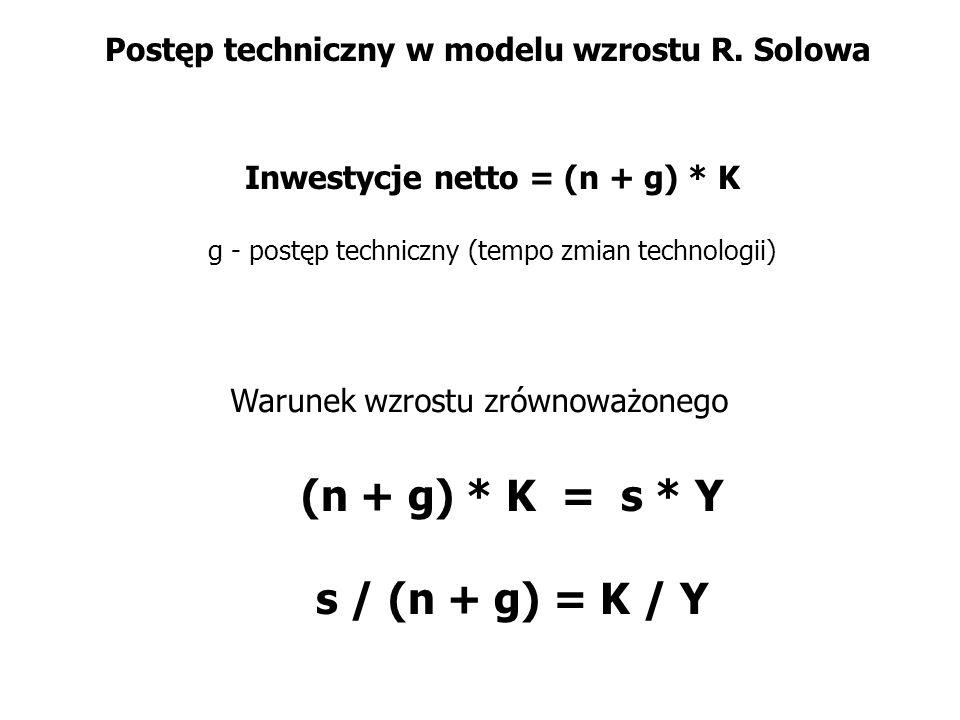 Postęp techniczny w modelu wzrostu R. Solowa Inwestycje netto = (n + g) * K g - postęp techniczny (tempo zmian technologii) Warunek wzrostu zrównoważo