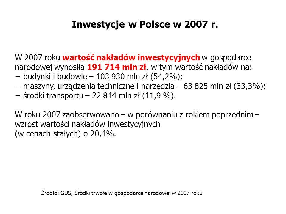 Inwestycje w Polsce w 2007 r. W 2007 roku wartość nakładów inwestycyjnych w gospodarce narodowej wynosiła 191 714 mln zł, w tym wartość nakładów na: b