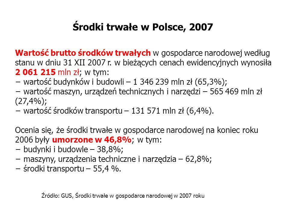 Środki trwałe w Polsce, 2007 Wartość brutto środków trwałych w gospodarce narodowej według stanu w dniu 31 XII 2007 r. w bieżących cenach ewidencyjnyc