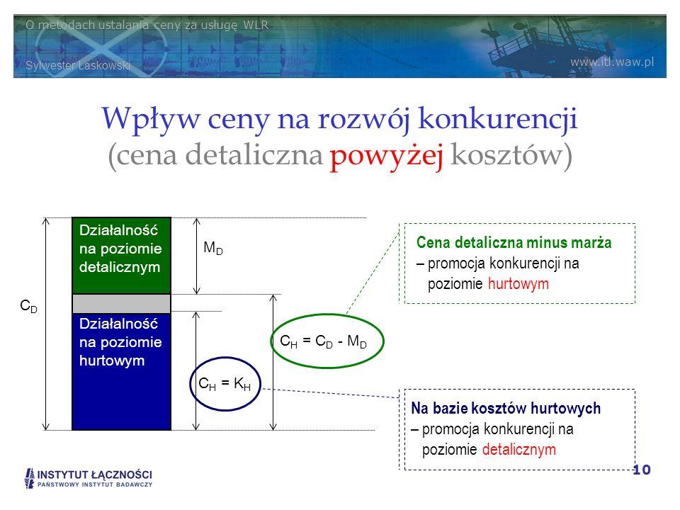 O metodach ustalania ceny za usługę WLR Sylwester Laskowski www.itl.waw.pl 10 Wpływ ceny na rozwój konkurencji (cena detaliczna powyżej kosztów) Dział