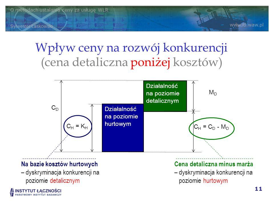 O metodach ustalania ceny za usługę WLR Sylwester Laskowski www.itl.waw.pl 11 Działalność na poziomie hurtowym Działalność na poziomie detalicznym CDC