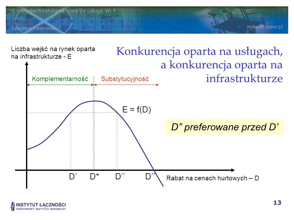 O metodach ustalania ceny za usługę WLR Sylwester Laskowski www.itl.waw.pl 13 Liczba wejść na rynek oparta na infrastrukturze - E Rabat na cenach hurt