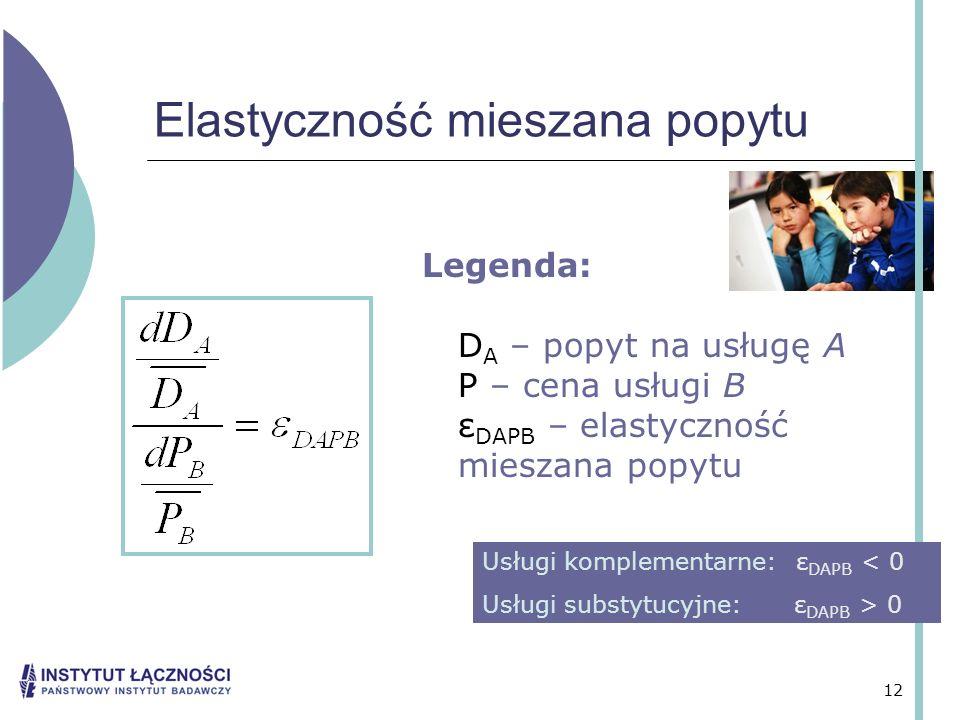 12 Elastyczność mieszana popytu Legenda: D A – popyt na usługę A P – cena usługi B ε DAPB – elastyczność mieszana popytu Usługi komplementarne: ε DAPB