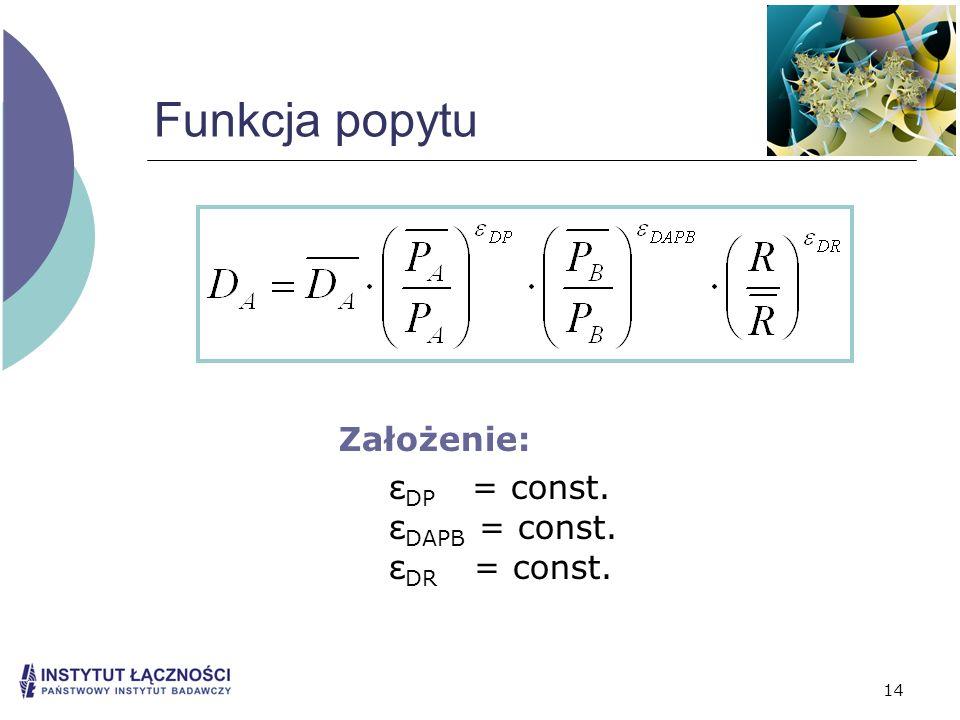 14 Funkcja popytu Założenie: ε DP = const. ε DAPB = const. ε DR = const.