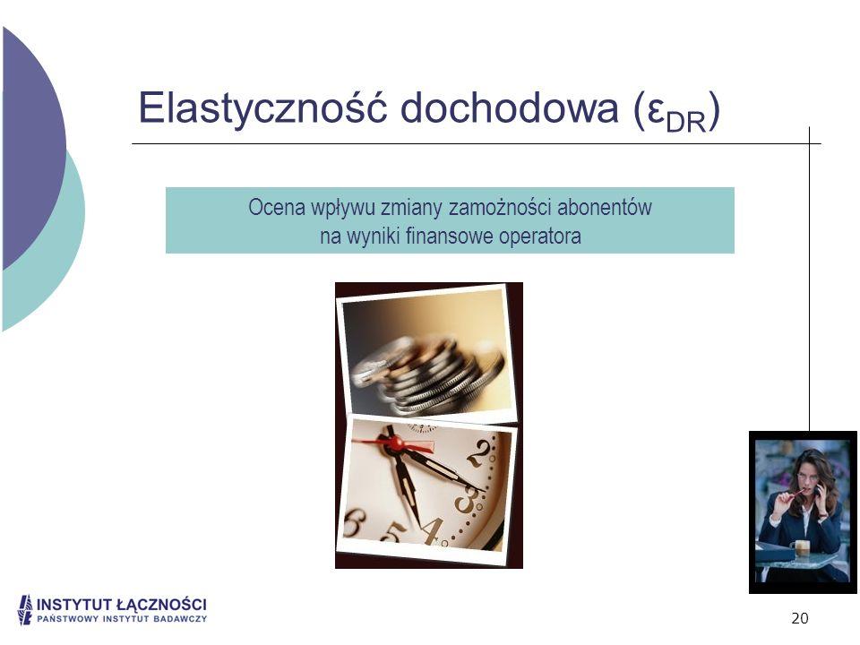 20 Elastyczność dochodowa (ε DR ) Ocena wpływu zmiany zamożności abonentów na wyniki finansowe operatora