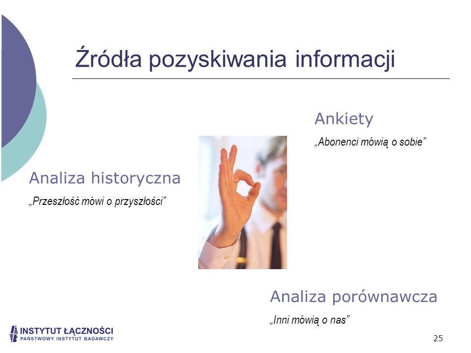 25 Źródła pozyskiwania informacji Analiza historyczna Przeszłość mówi o przyszłości Analiza porównawcza Inni mówią o nas Ankiety Abonenci mówią o sobi