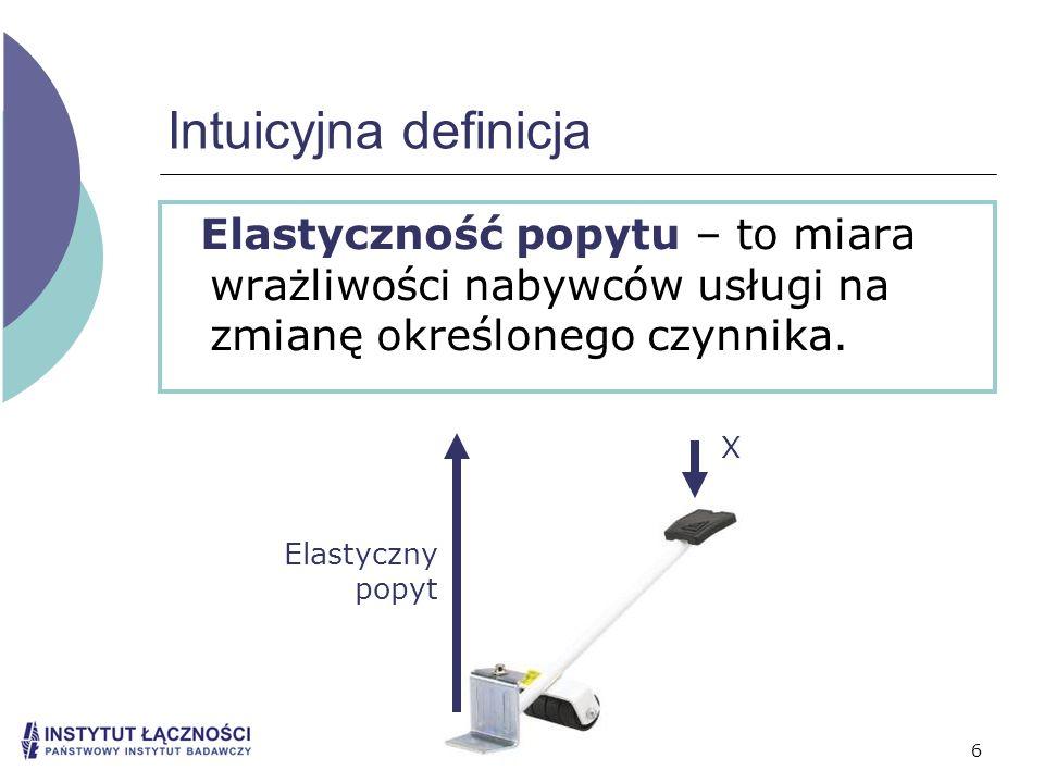 6 Intuicyjna definicja Elastyczność popytu – to miara wrażliwości nabywców usługi na zmianę określonego czynnika. X Elastyczny popyt