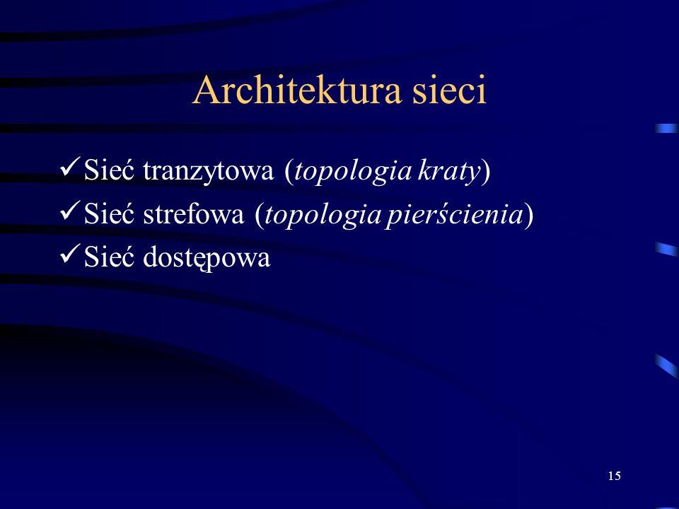 15 Architektura sieci Sieć tranzytowa (topologia kraty) Sieć strefowa (topologia pierścienia) Sieć dostępowa