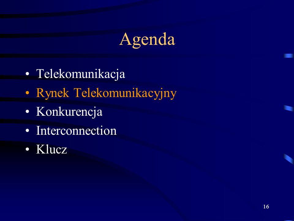 16 Agenda Telekomunikacja Rynek Telekomunikacyjny Konkurencja Interconnection Klucz