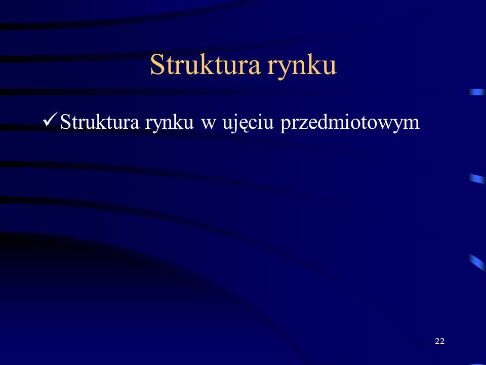 22 Struktura rynku Struktura rynku w ujęciu przedmiotowym