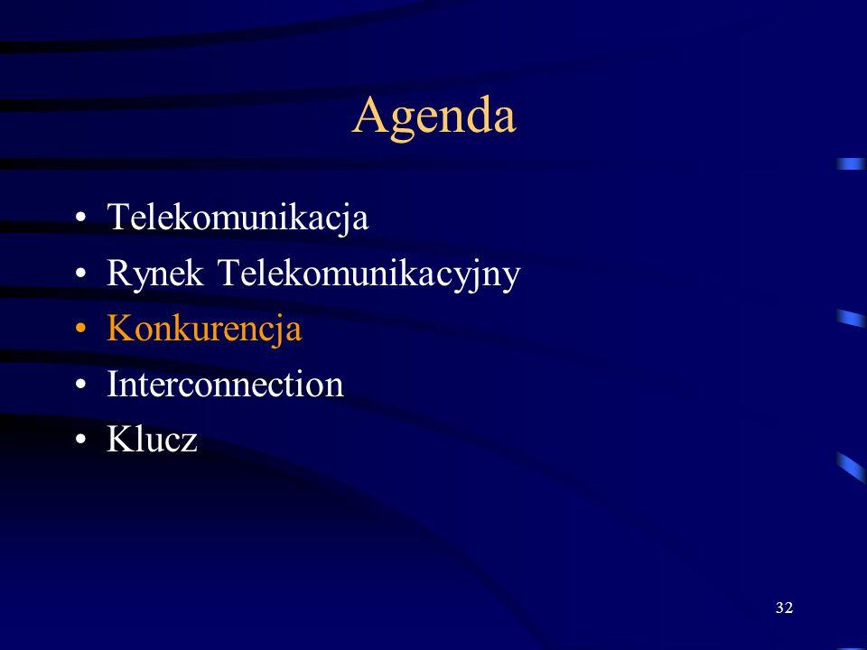 32 Agenda Telekomunikacja Rynek Telekomunikacyjny Konkurencja Interconnection Klucz