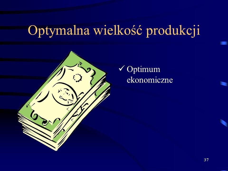 37 Optymalna wielkość produkcji Optimum ekonomiczne