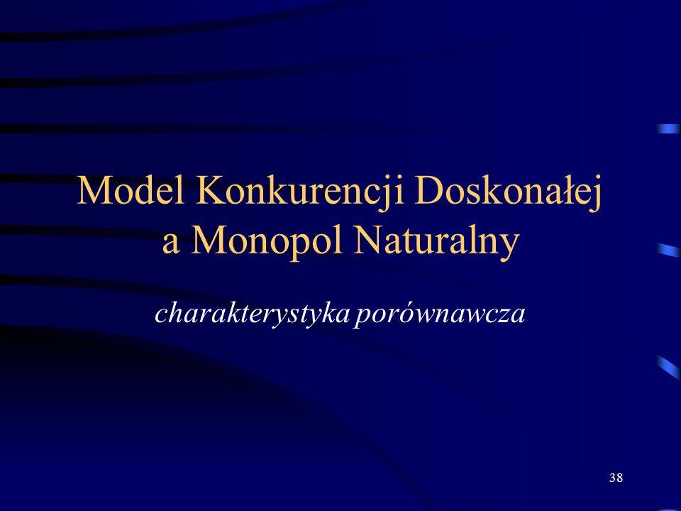 38 Model Konkurencji Doskonałej a Monopol Naturalny charakterystyka porównawcza
