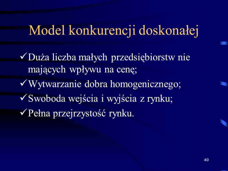 40 Model konkurencji doskonałej Duża liczba małych przedsiębiorstw nie mających wpływu na cenę; Wytwarzanie dobra homogenicznego; Swoboda wejścia i wy