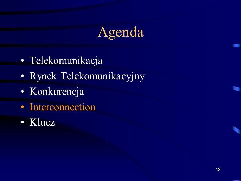 49 Agenda Telekomunikacja Rynek Telekomunikacyjny Konkurencja Interconnection Klucz