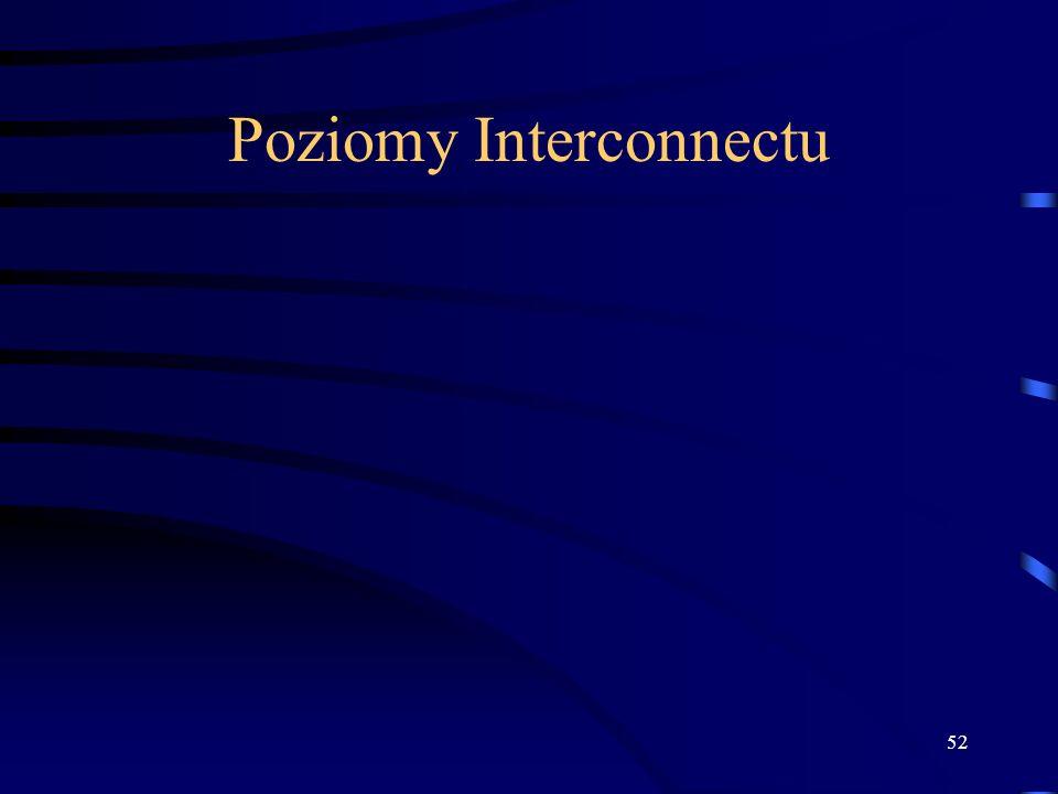 52 Poziomy Interconnectu