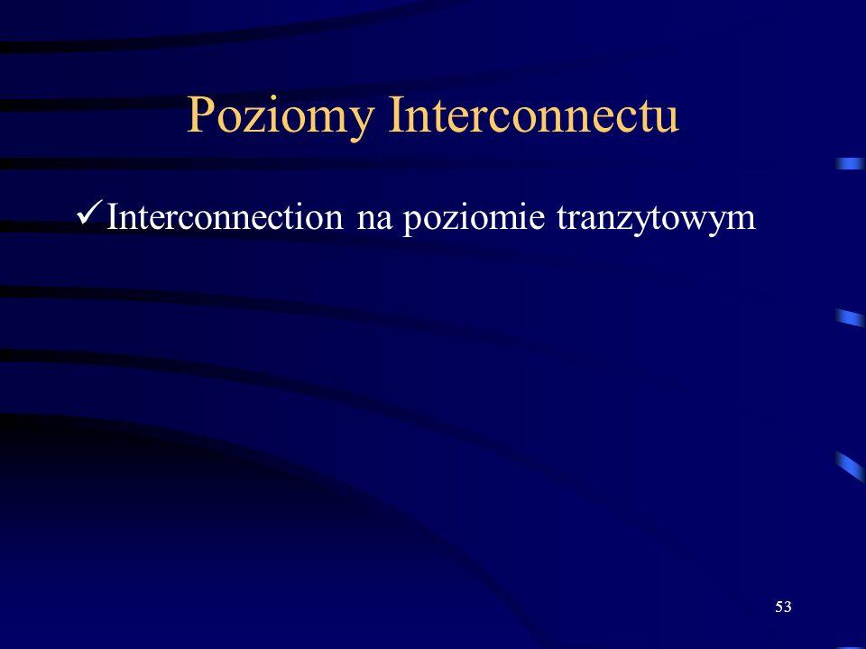53 Poziomy Interconnectu Interconnection na poziomie tranzytowym