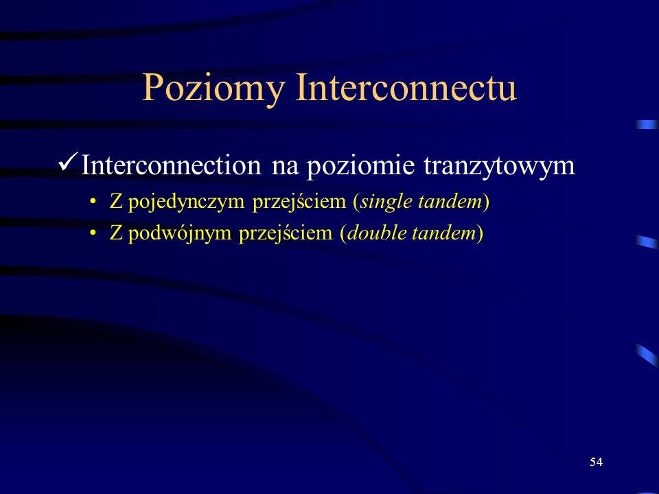 54 Poziomy Interconnectu Interconnection na poziomie tranzytowym Z pojedynczym przejściem (single tandem) Z podwójnym przejściem (double tandem)